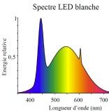 spectre_led